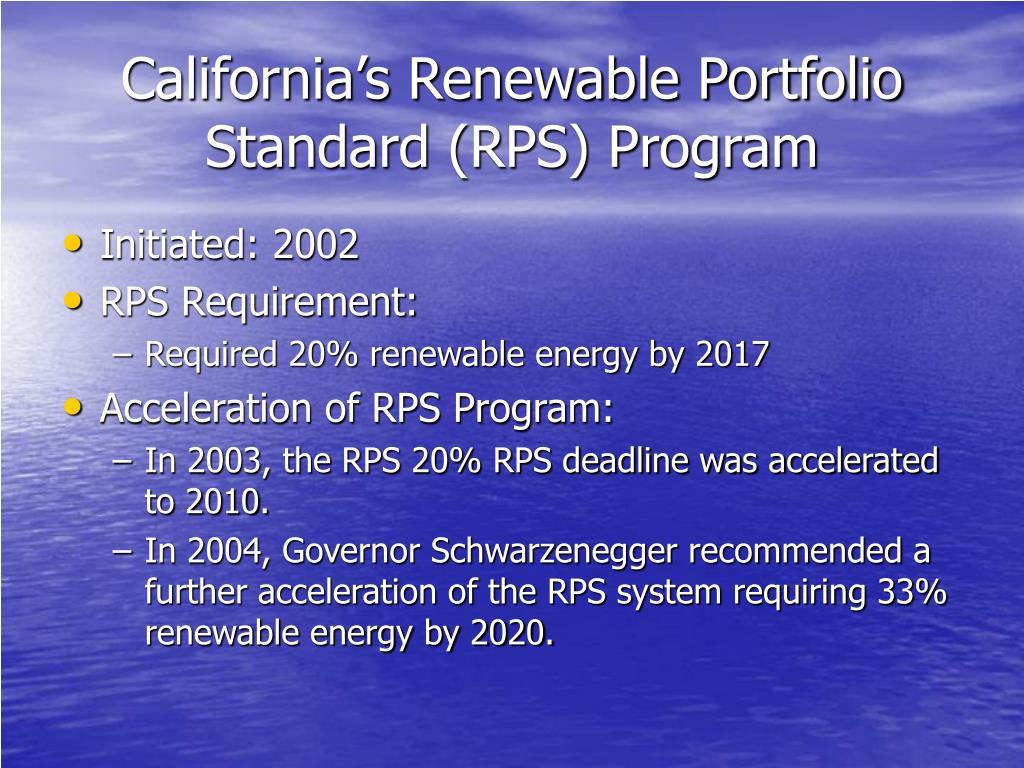 California's Renewable Portfolio Standard (RPS) Program