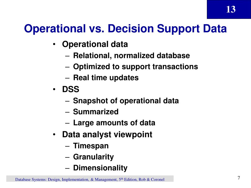 Operational vs. Decision Support Data