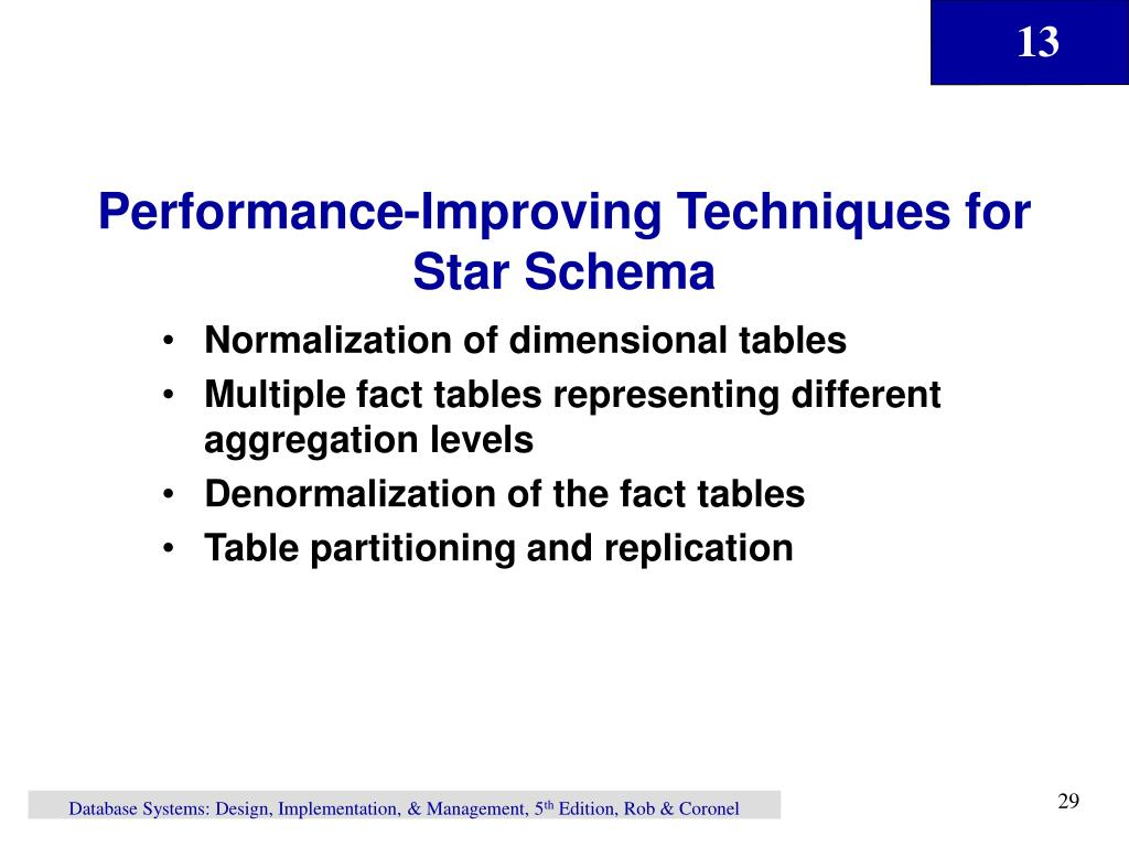 Performance-Improving Techniques for Star Schema