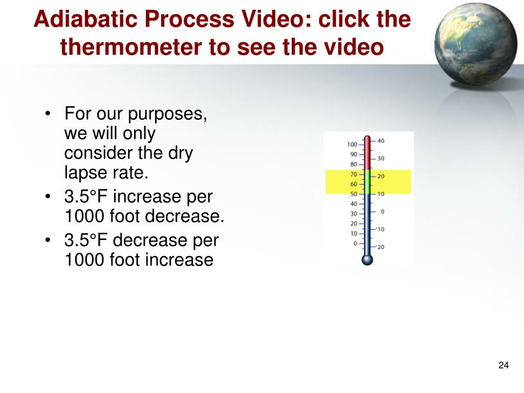 Adiabatic Process Video: click the thermometer to see the video