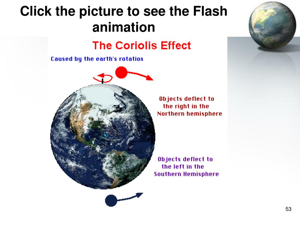 Click the picture to see the Flash animation