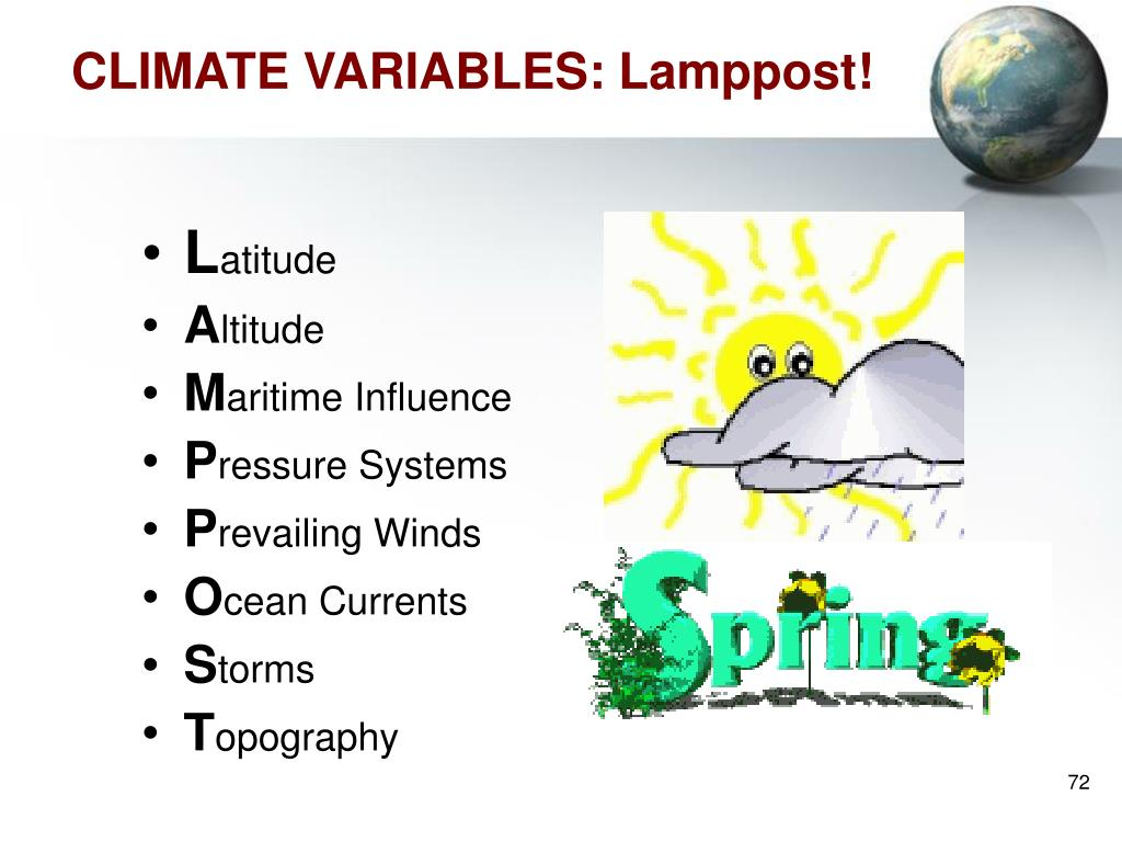 CLIMATE VARIABLES: Lamppost!