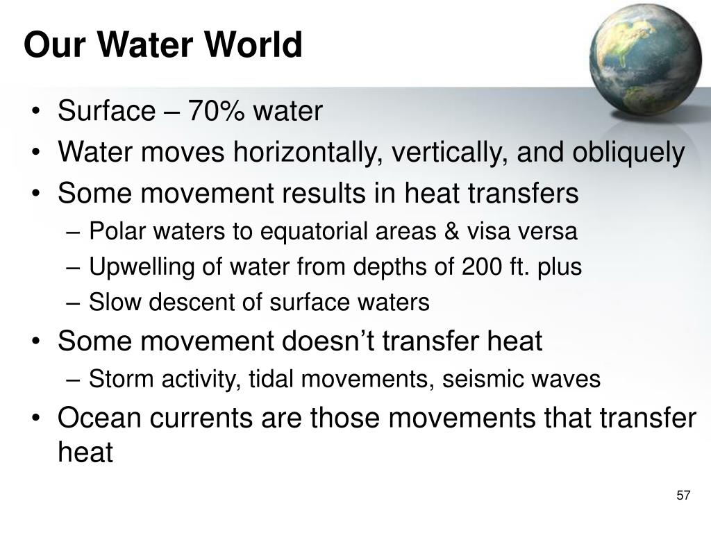 Our Water World