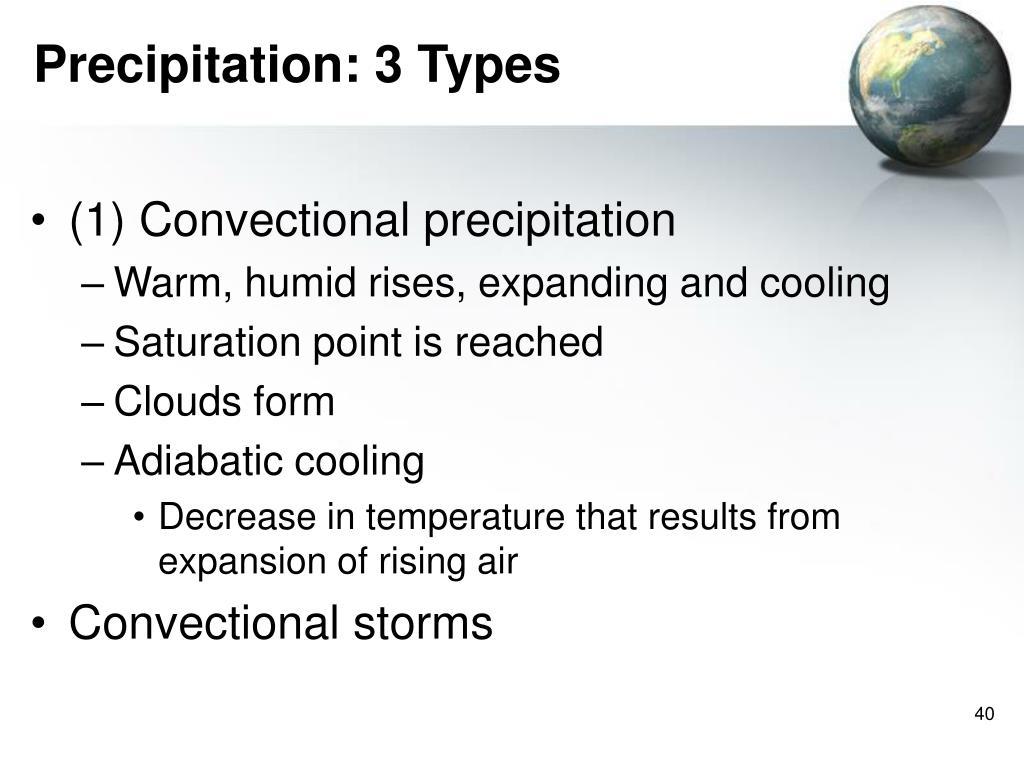 Precipitation: 3 Types