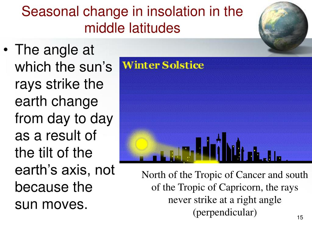 Seasonal change in insolation in the middle latitudes