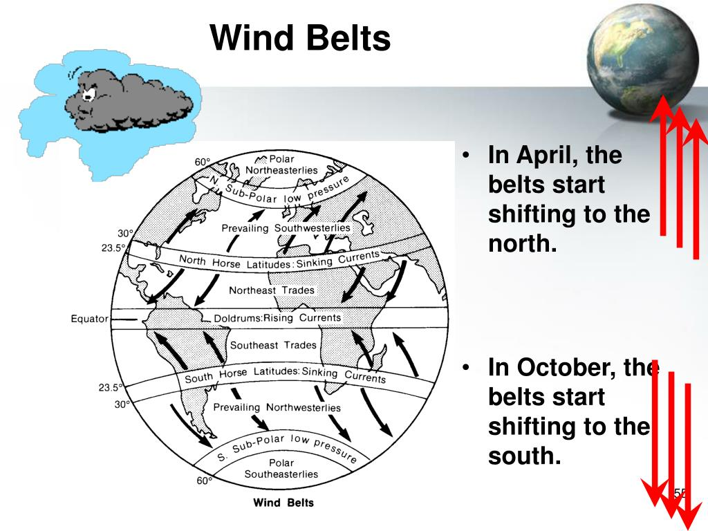 In October, the belts start shifting to the south.