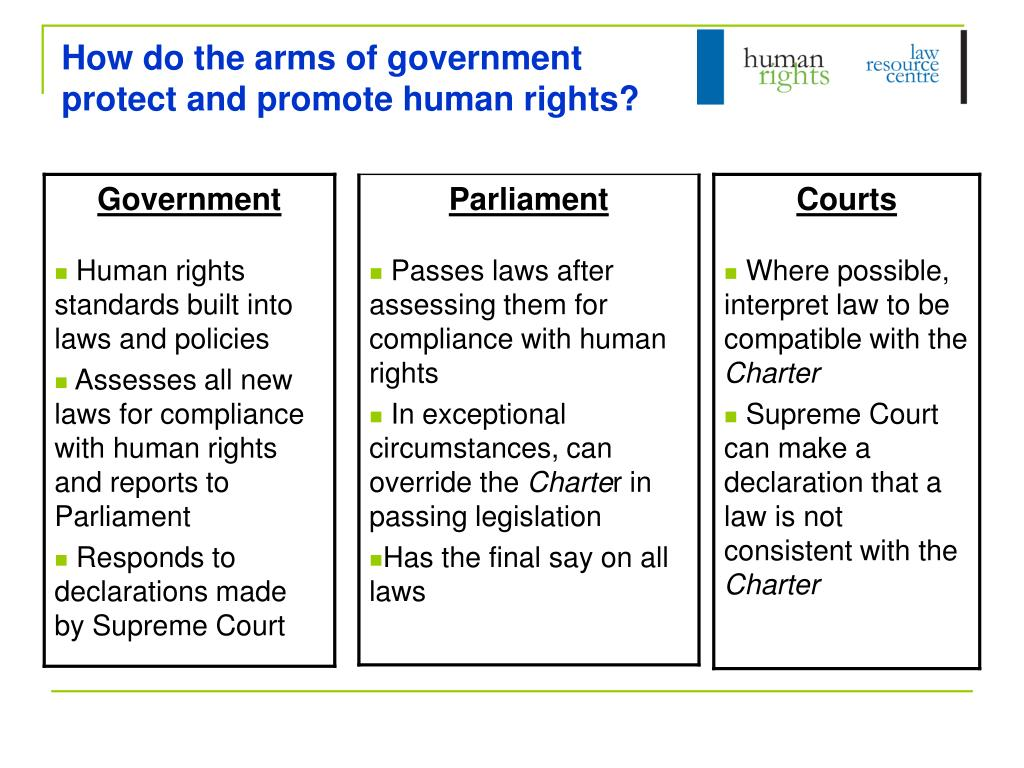 How do the arms of government