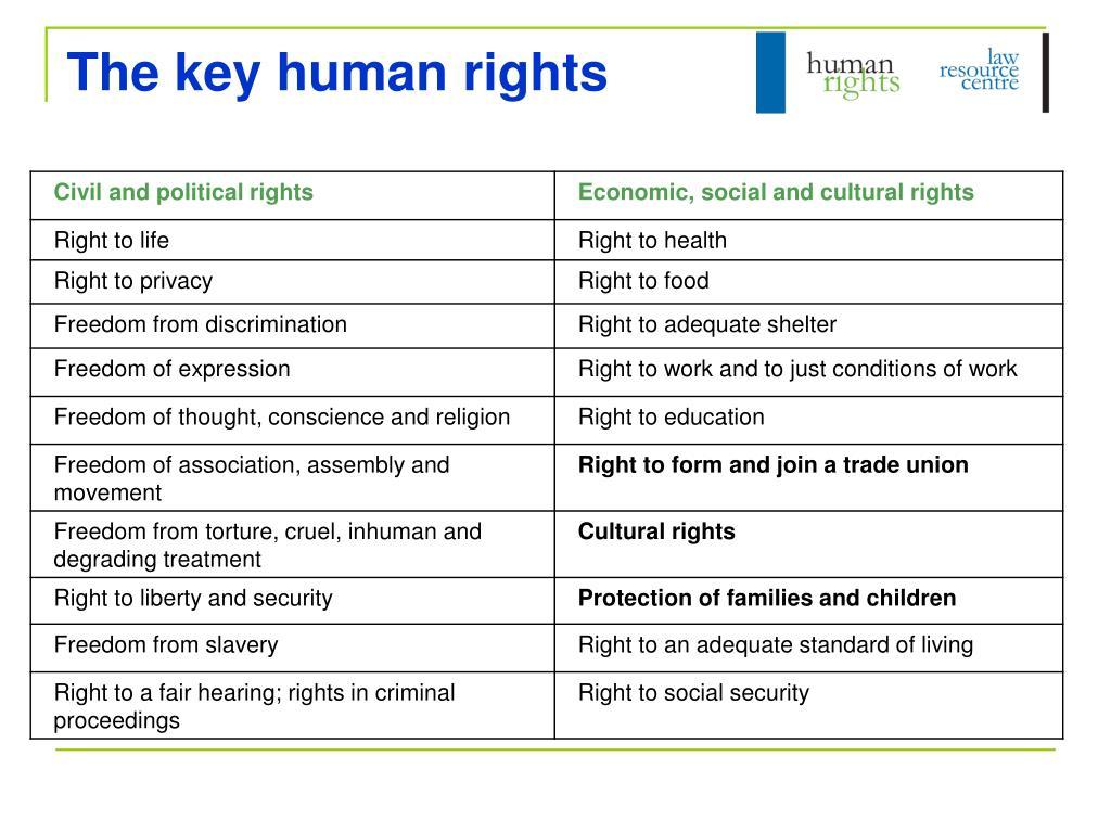 The key human rights