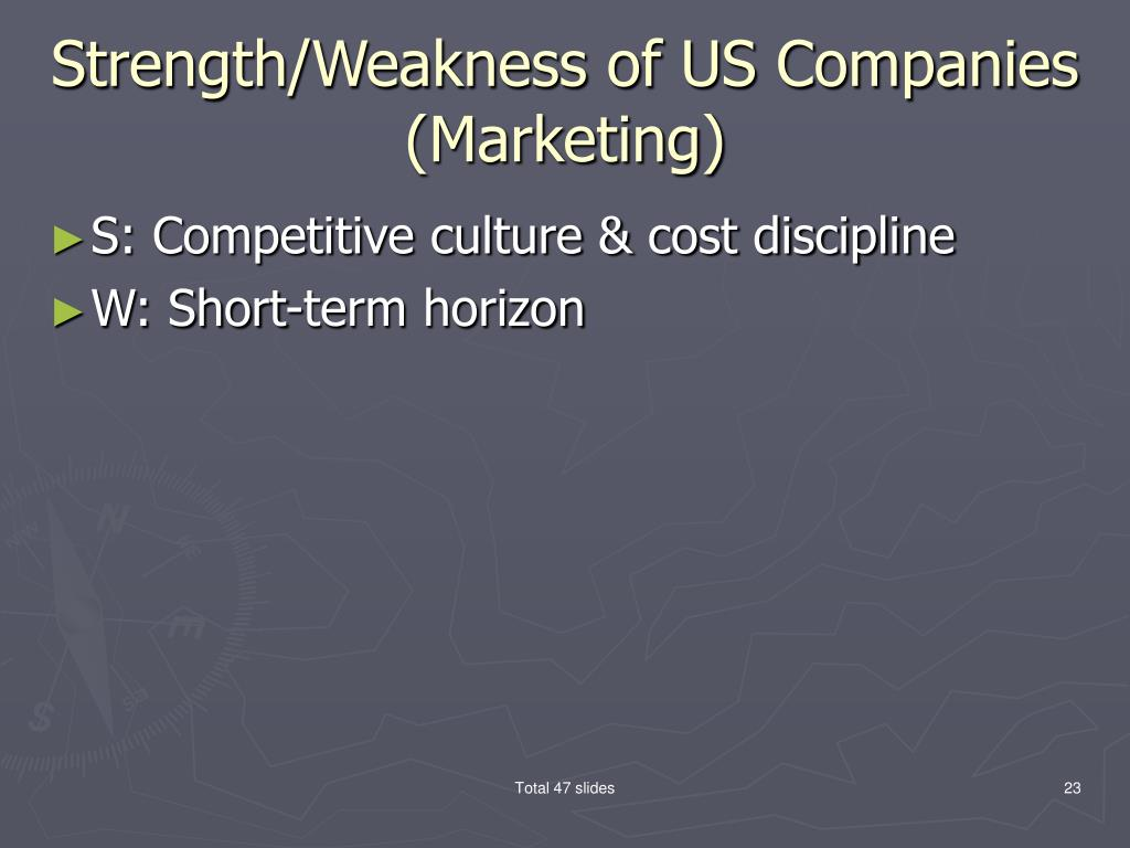 Strength/Weakness of US Companies (Marketing)