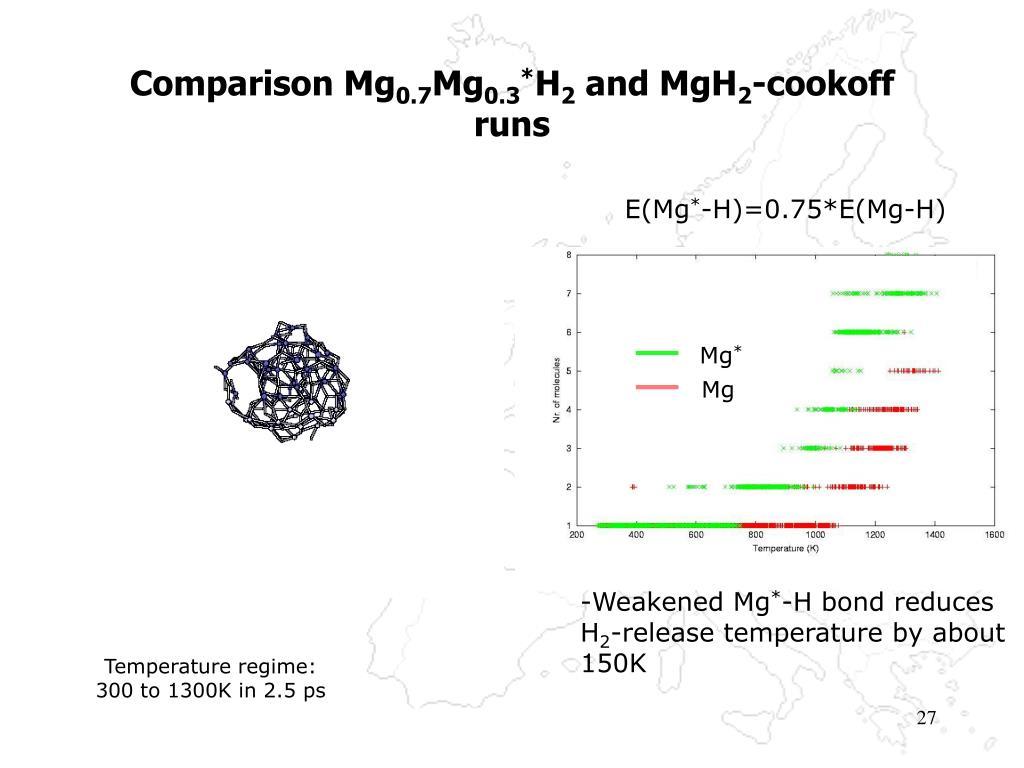 Comparison Mg