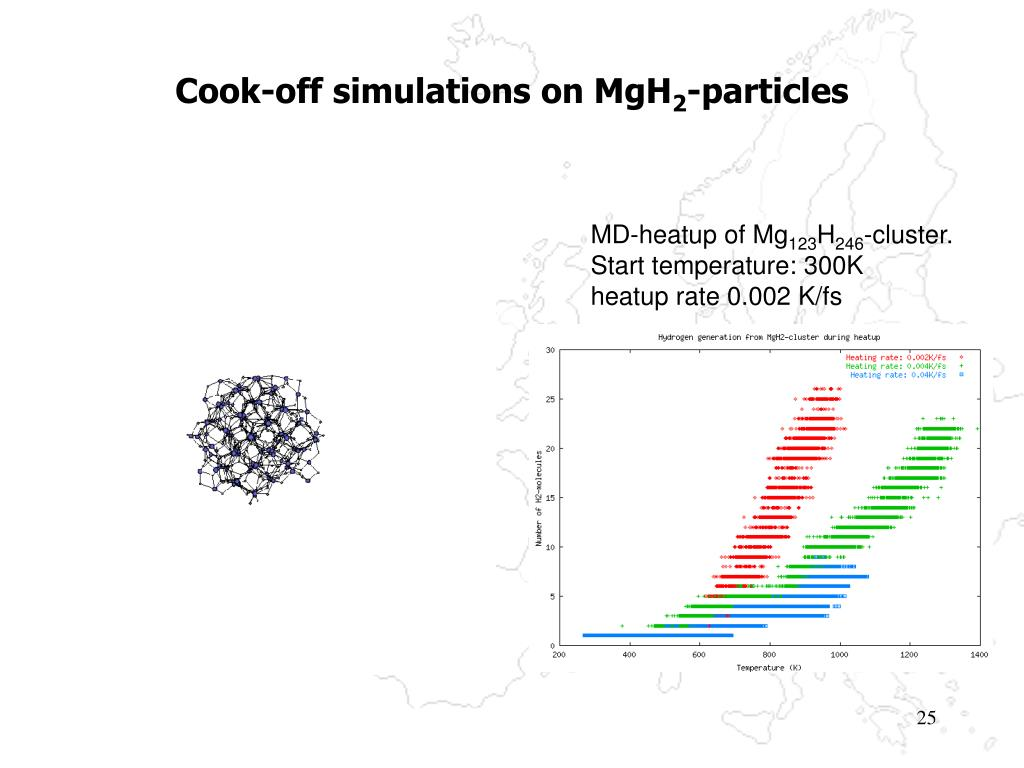 Cook-off simulations on MgH