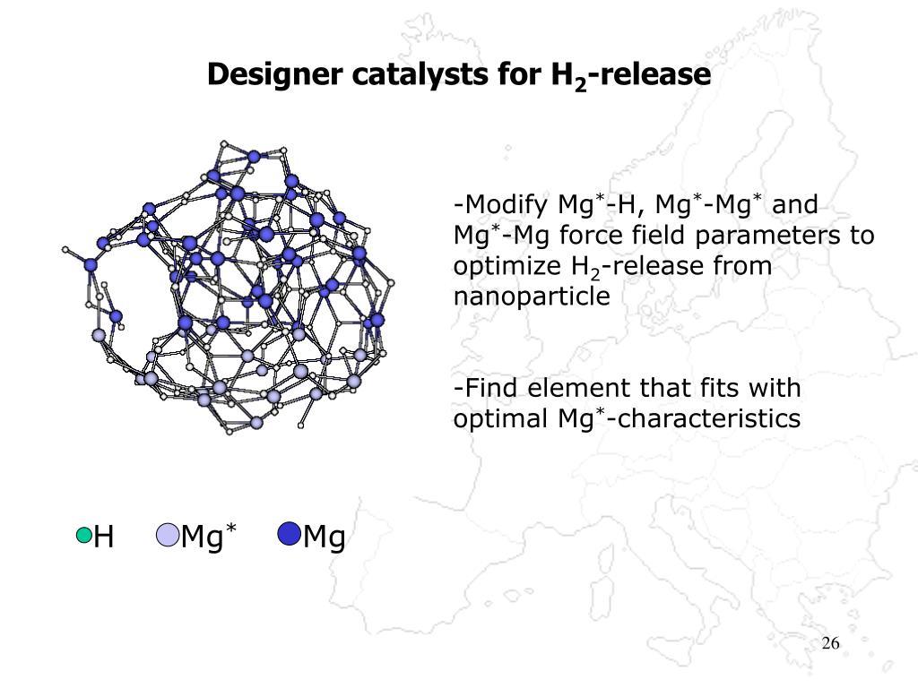 Designer catalysts for H