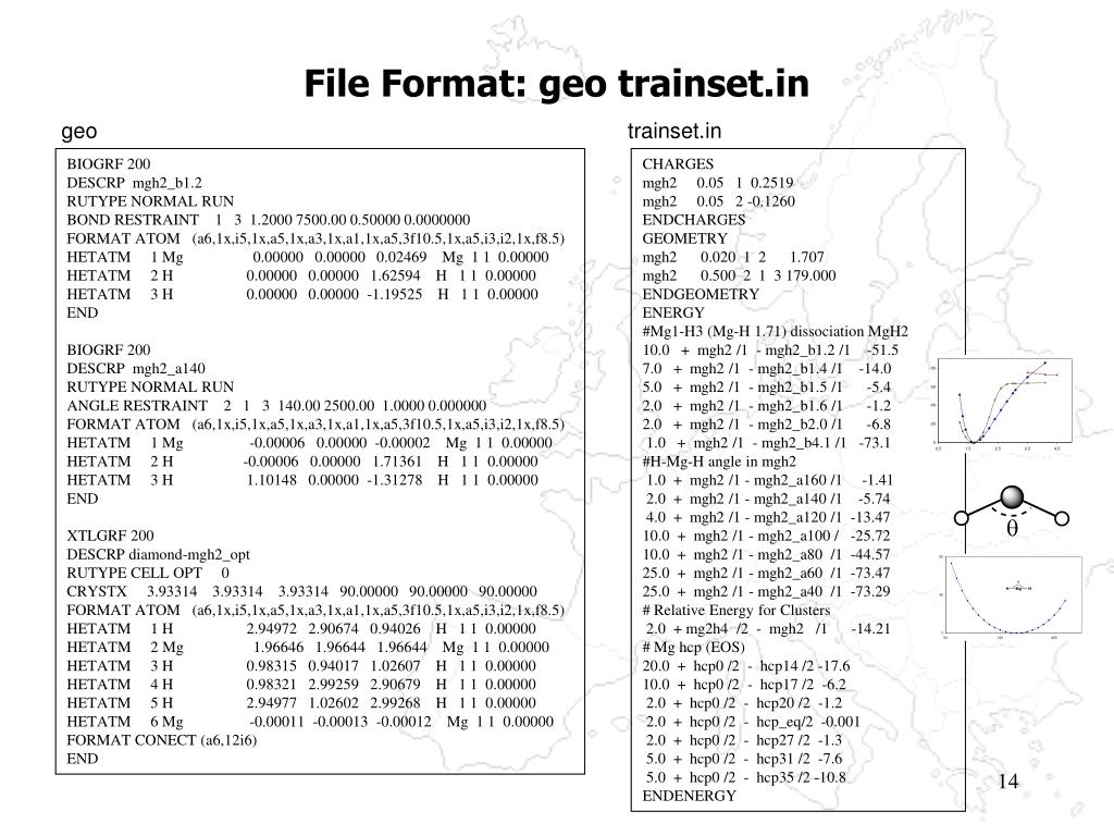 File Format: geo trainset.in