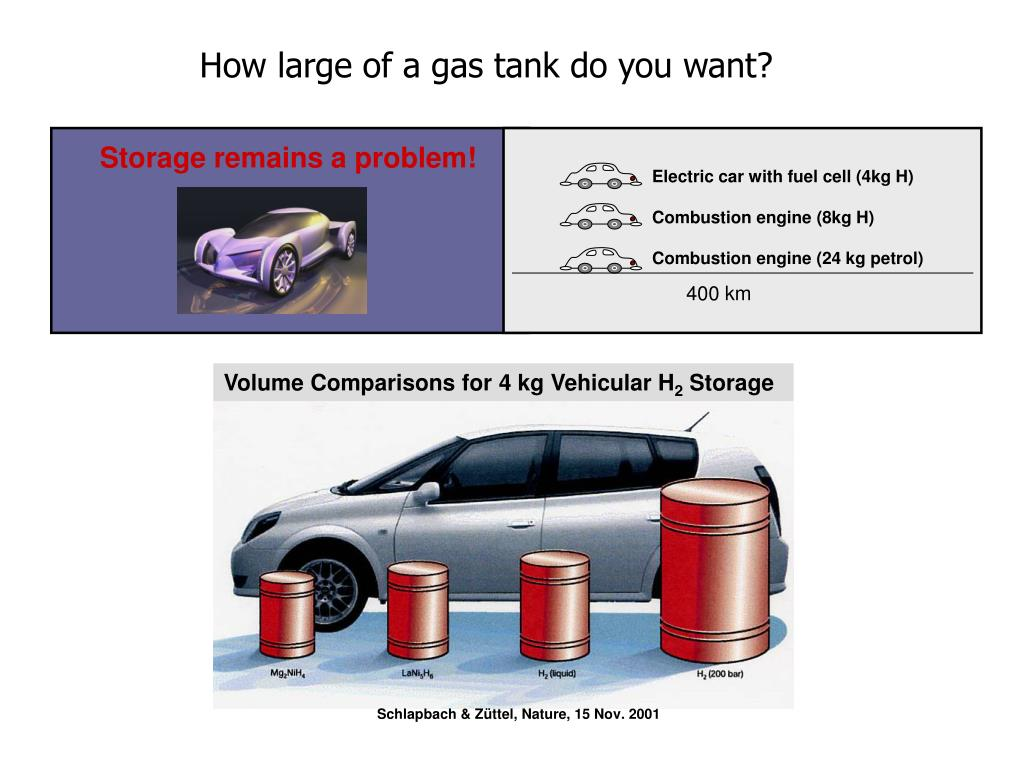 How large of a gas tank do you want?