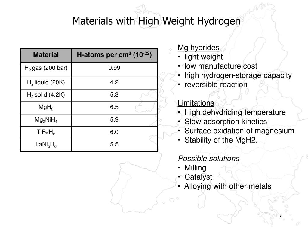 Materials with High Weight Hydrogen