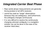 integrated carrier beat phase