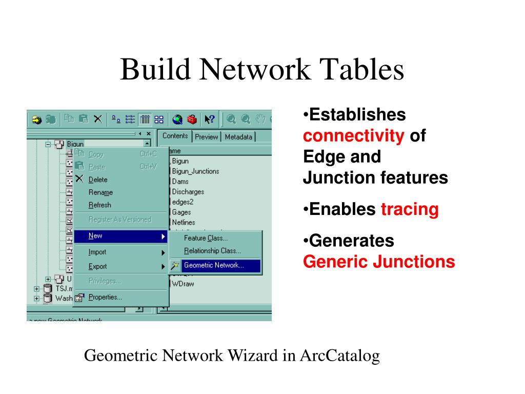 Build Network Tables