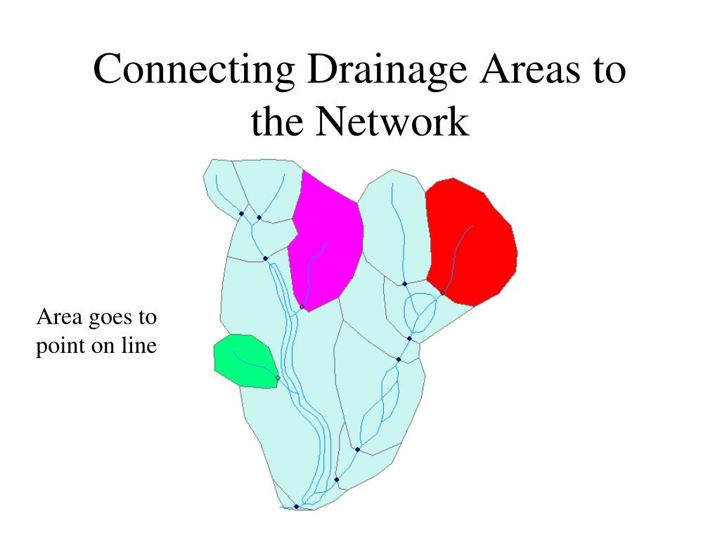 Connecting Drainage Areas to the Network