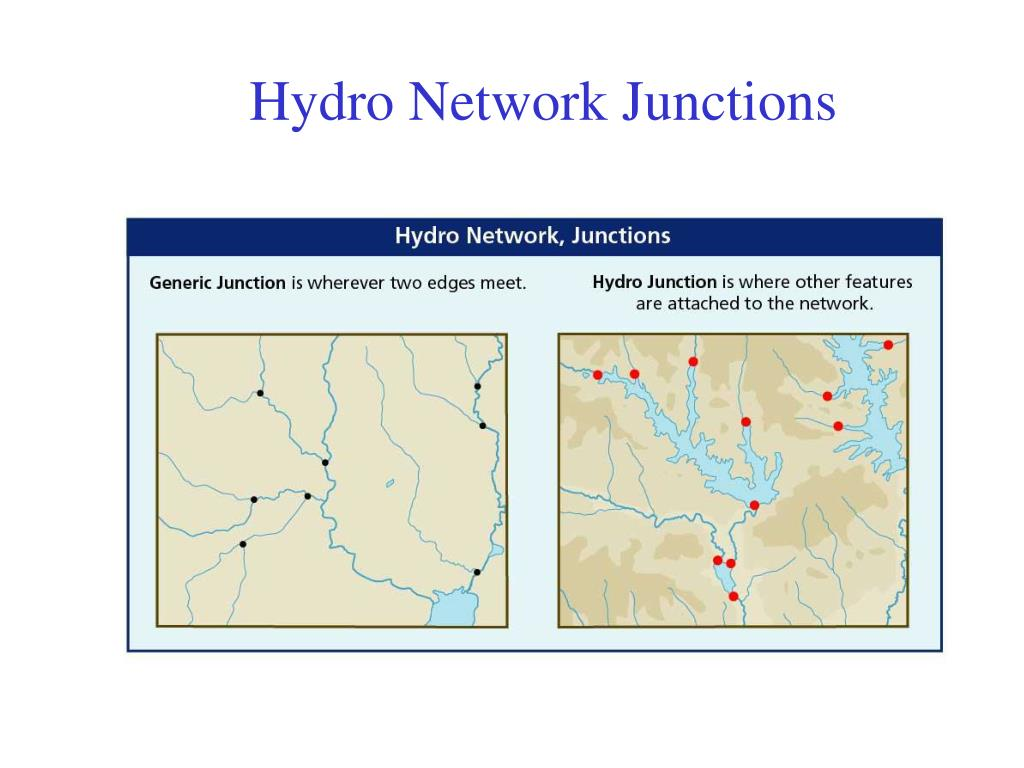 Hydro Network Junctions