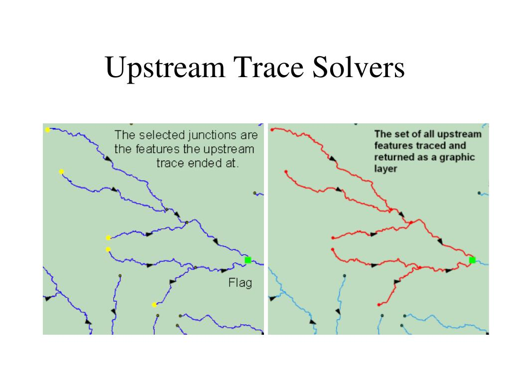 Upstream Trace Solvers