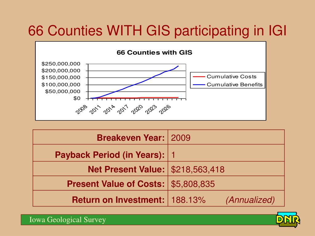 66 Counties WITH GIS participating in IGI