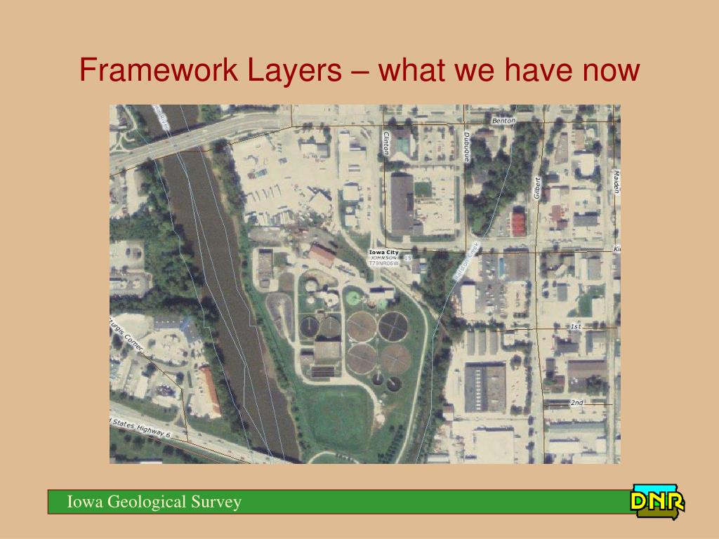 Framework Layers – what we have now