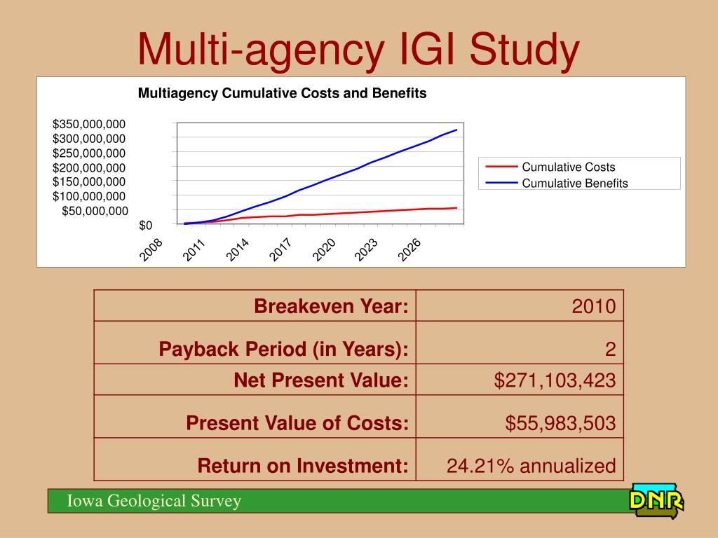 Multiagency Cumulative Costs and Benefits