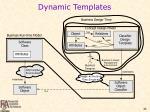 dynamic templates