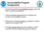 accountability program components