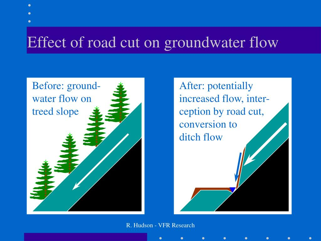 Effect of road cut on groundwater flow