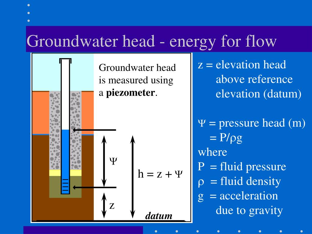 Groundwater head - energy for flow
