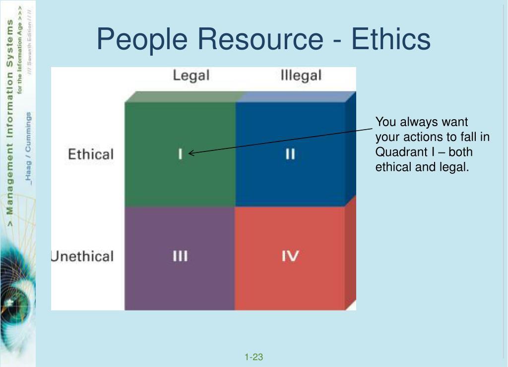People Resource - Ethics