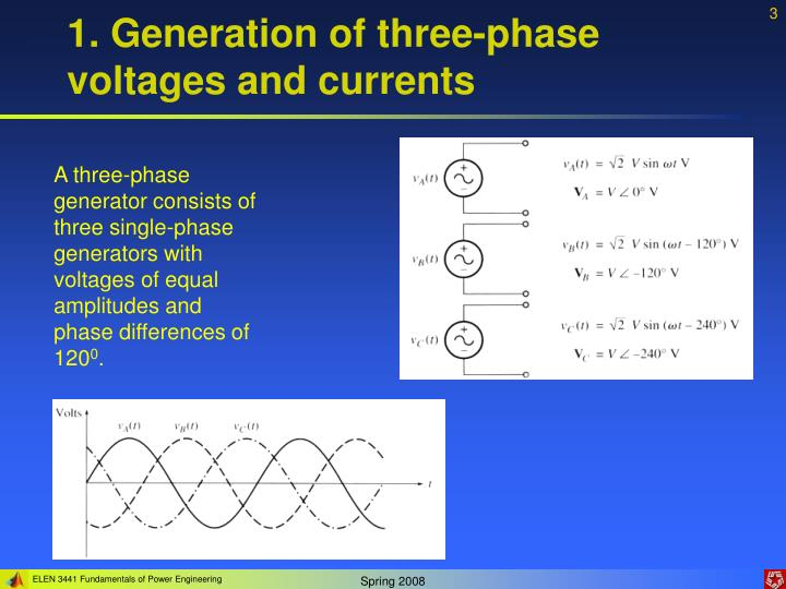 1 generation of three phase voltages and currents