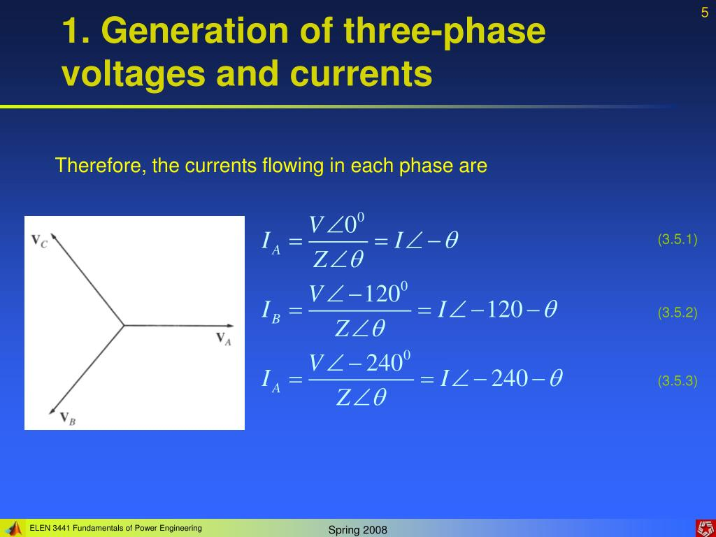 1. Generation of three-phase voltages and currents