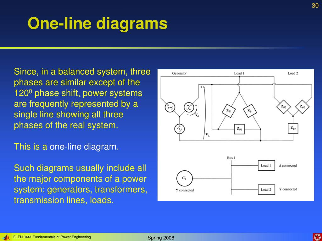 One-line diagrams
