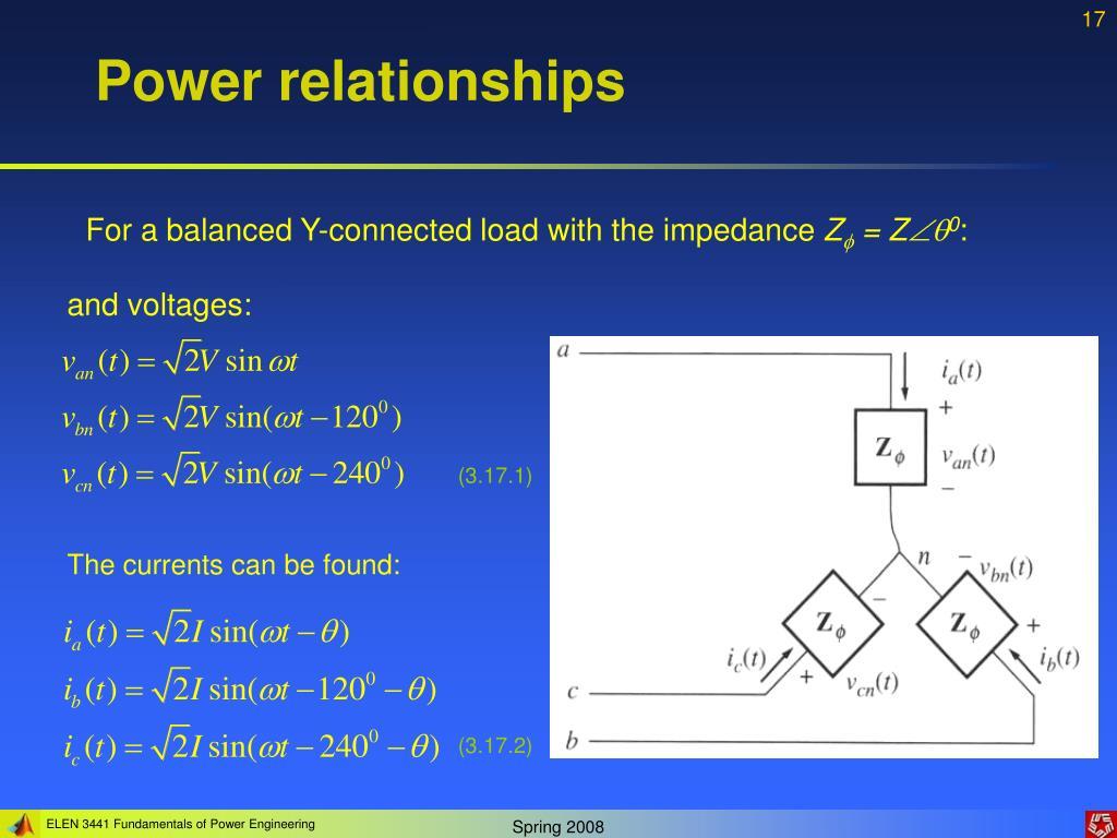 Power relationships