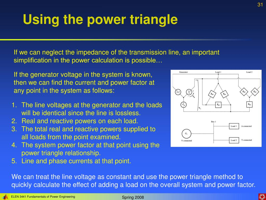 Using the power triangle