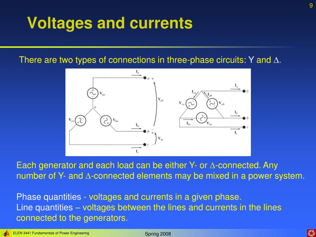 Voltages and currents