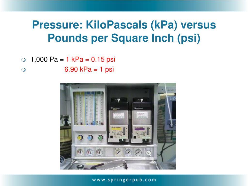 Pressure: KiloPascals (kPa) versus Pounds per Square Inch (psi)