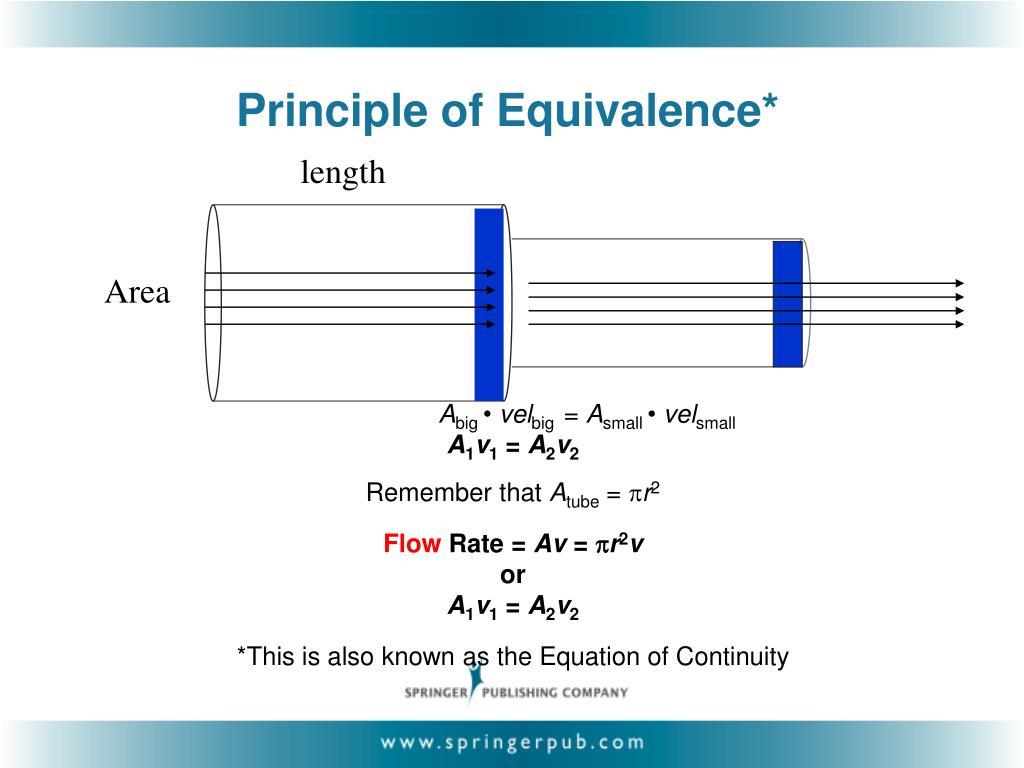 Principle of Equivalence*