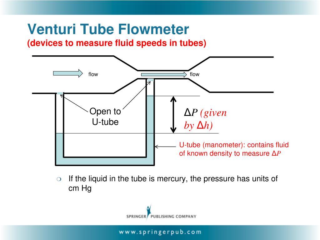 Venturi Tube Flowmeter