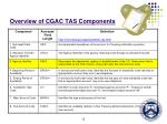 overview of cgac tas components