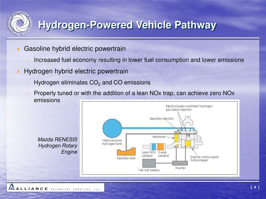 Hydrogen-Powered Vehicle Pathway