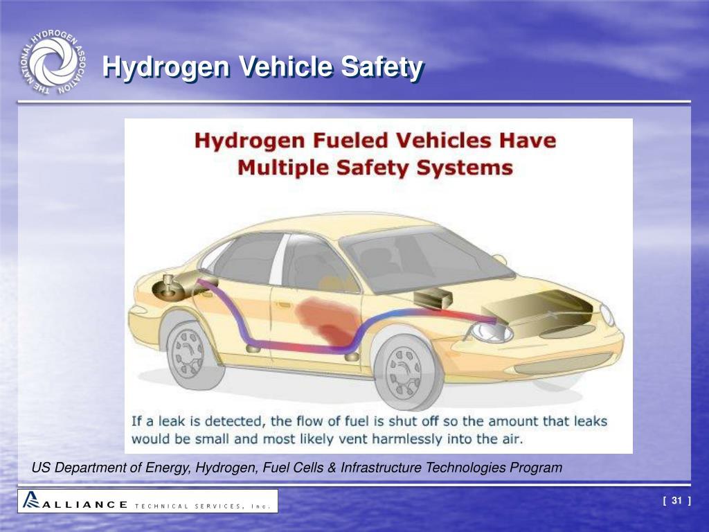 Hydrogen Vehicle Safety
