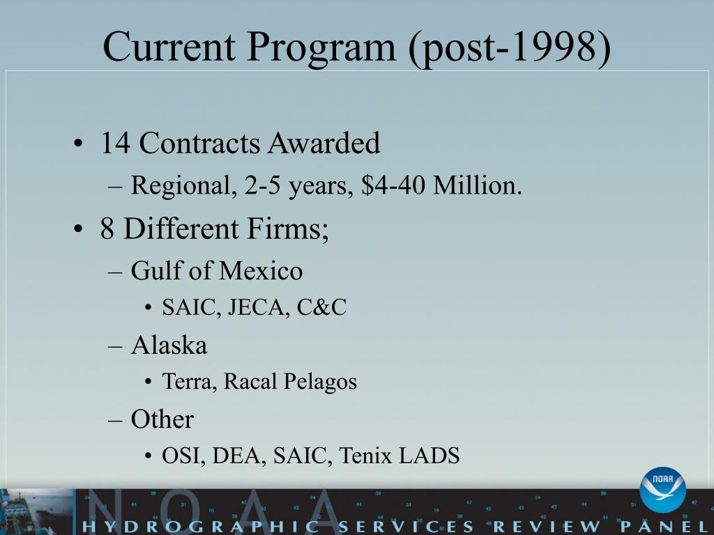 Current Program (post-1998)