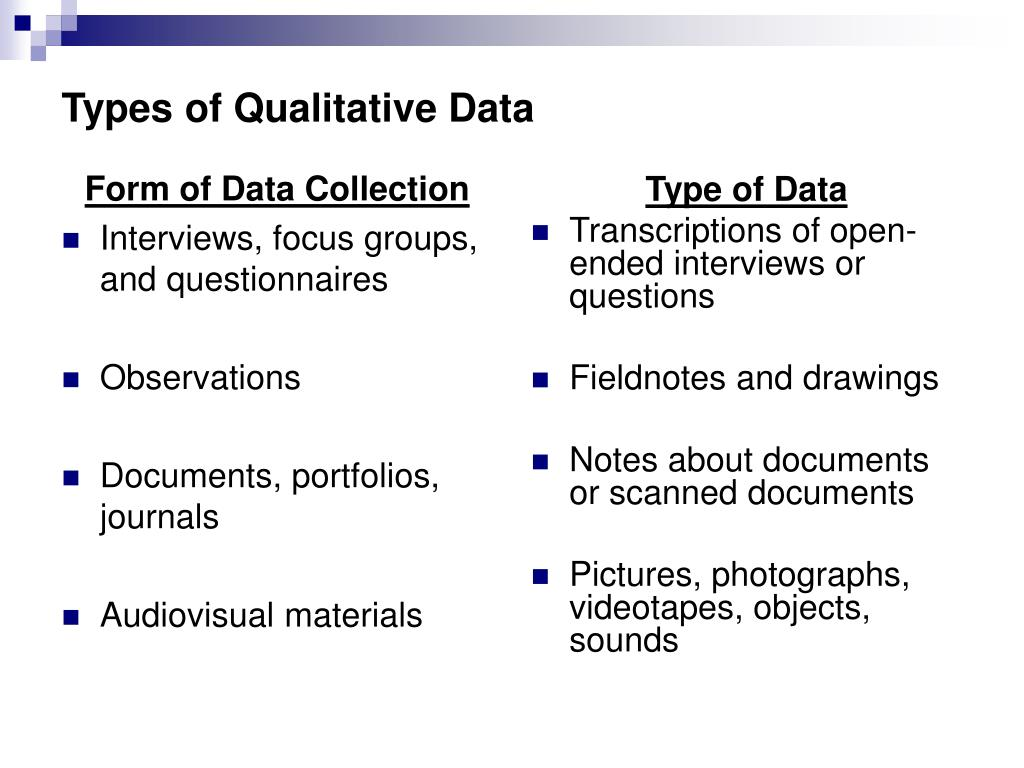 Form of Data Collection