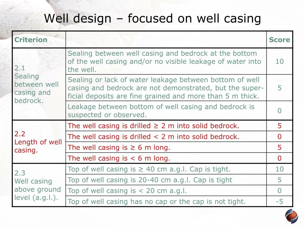 Well design – focused on well casing