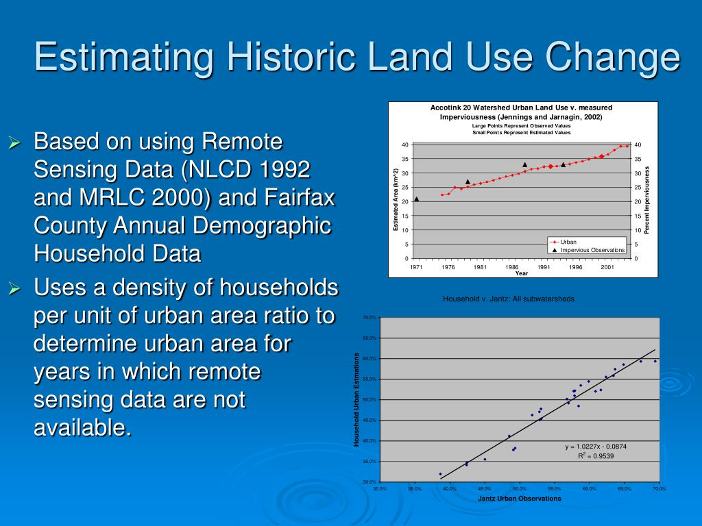Based on using Remote Sensing Data (NLCD 1992 and MRLC 2000) and Fairfax County Annual Demographic Household Data