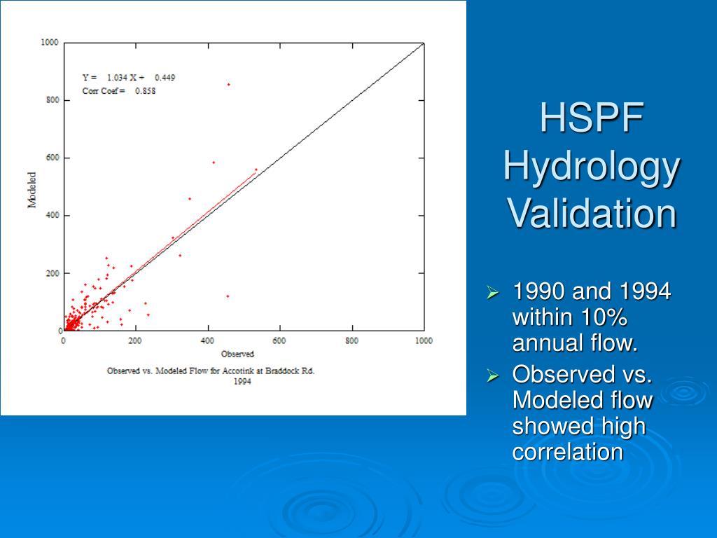 HSPF Hydrology Validation