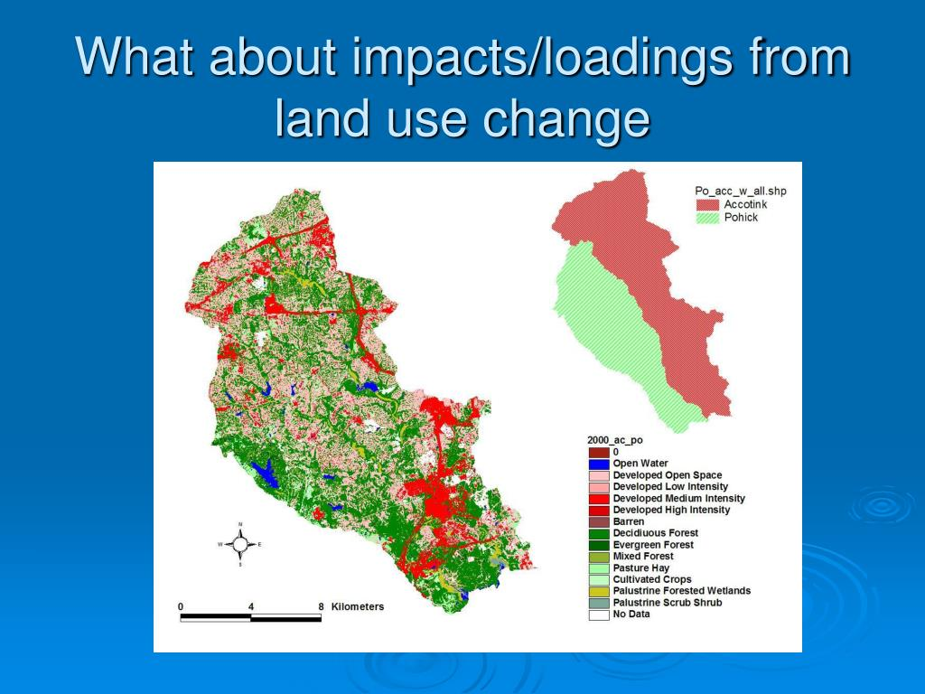What about impacts/loadings from land use change